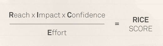 RICE = (Reach * Impact * Confidence) / Effort